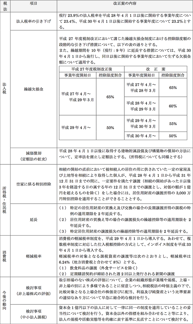img_report015 (1).png
